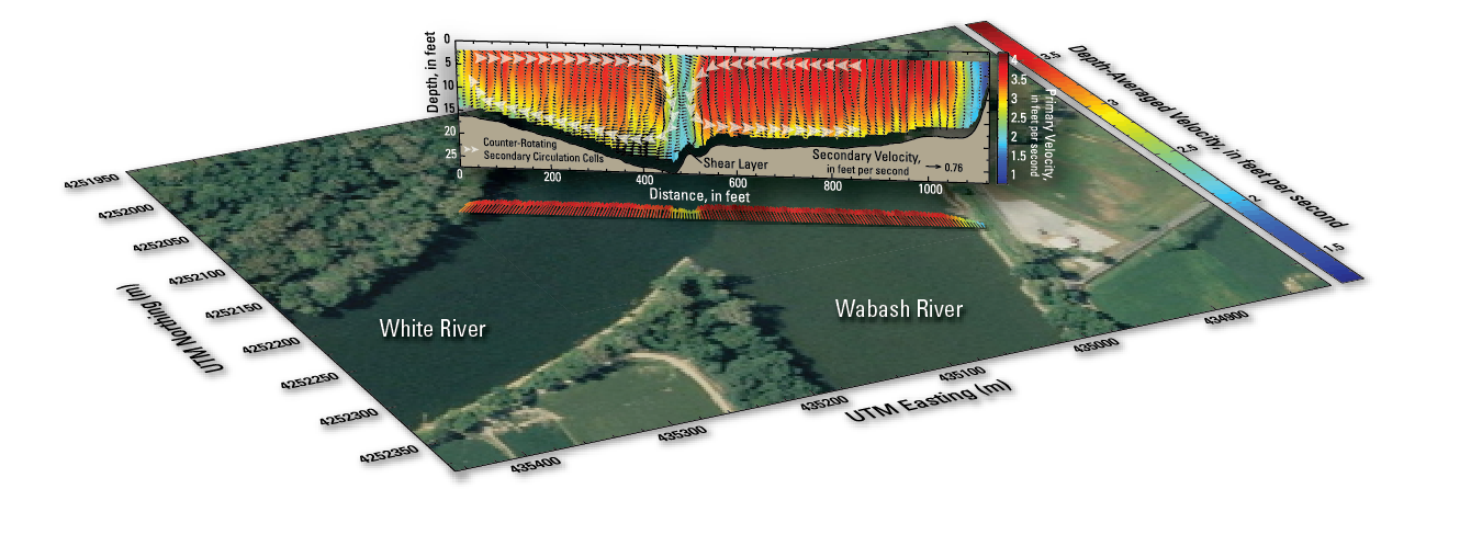 OSW Hydroacoustics: Velocity Mapping Toolbox