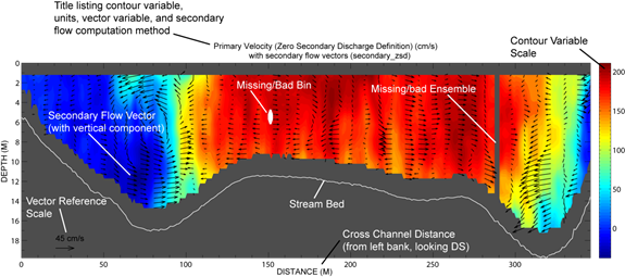 MATLAB velocity mapping tool